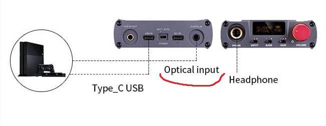 XD-05 Basic Optical Input